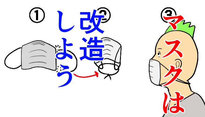 マスク改造