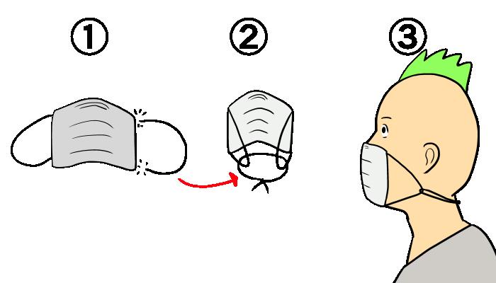 マスク改造方法